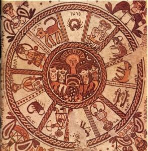 Az asztrológia jelei és szimbólumai