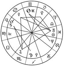Az asztrológia rendkívül érdekes